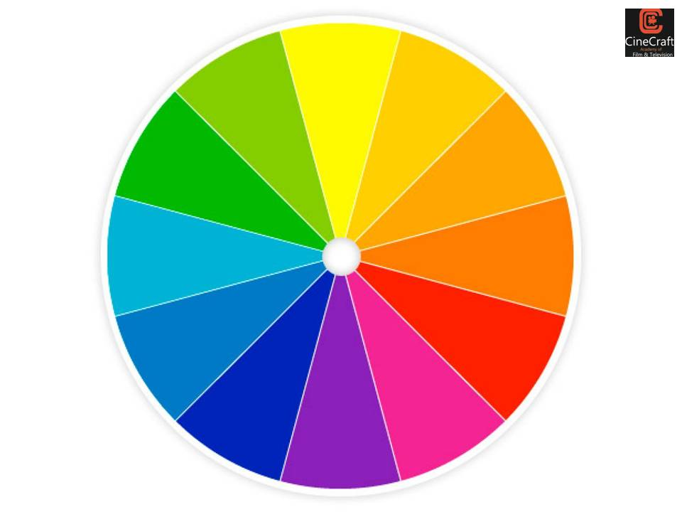 Top 8 Main uses of Colors in films